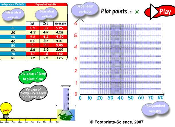Footprints-Science - GCSE Science animations and quizzes