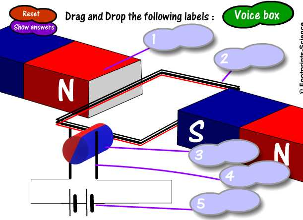 more gcse chemistry free animations and quizzes